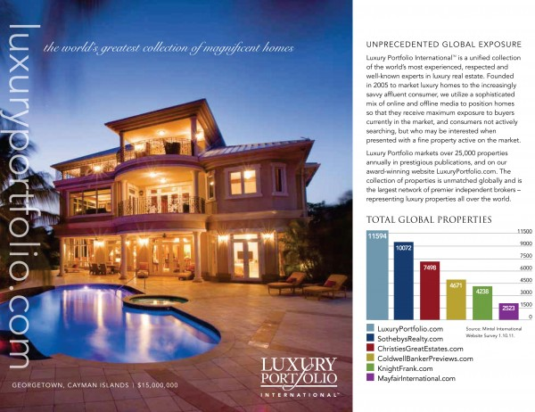 Luxury Portfolio Image