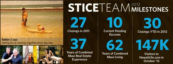 Stice Team Nov Stats Small