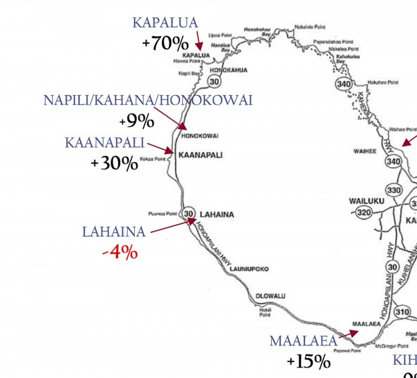 West Maui Stats