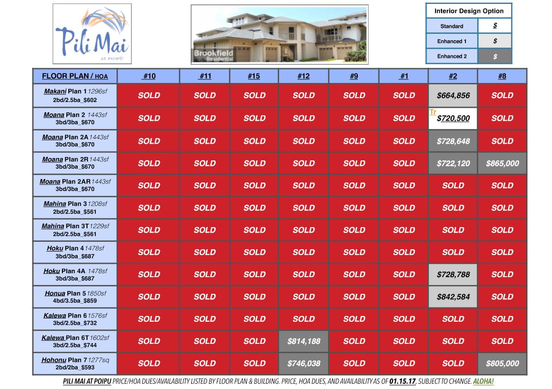 Pili Mai Inventory List