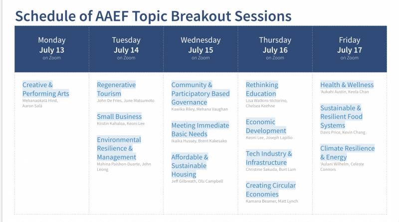AAEF Breakout Sessions
