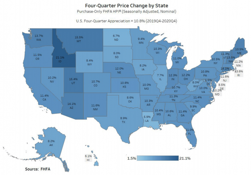 real estate price change by state