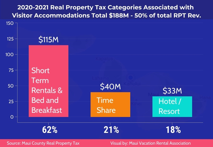real property tax 2020 2021