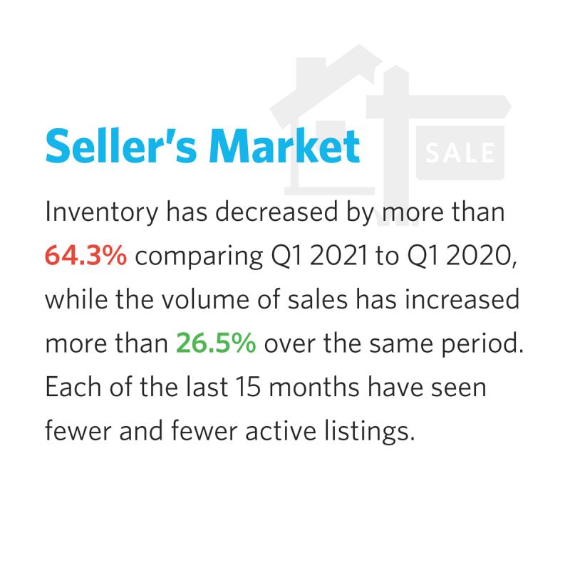 seller's market for big island real estate