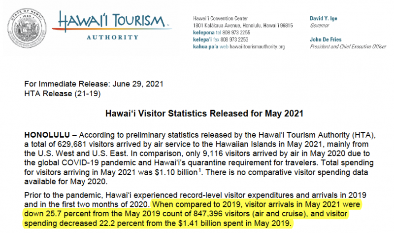 hawaii tourism visitor statistics